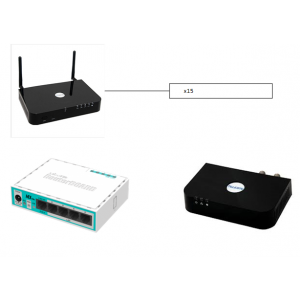 Πακέτο Λύσης Για Κάλυψη WiFi μέσω ομοαξονικού καλωδίου